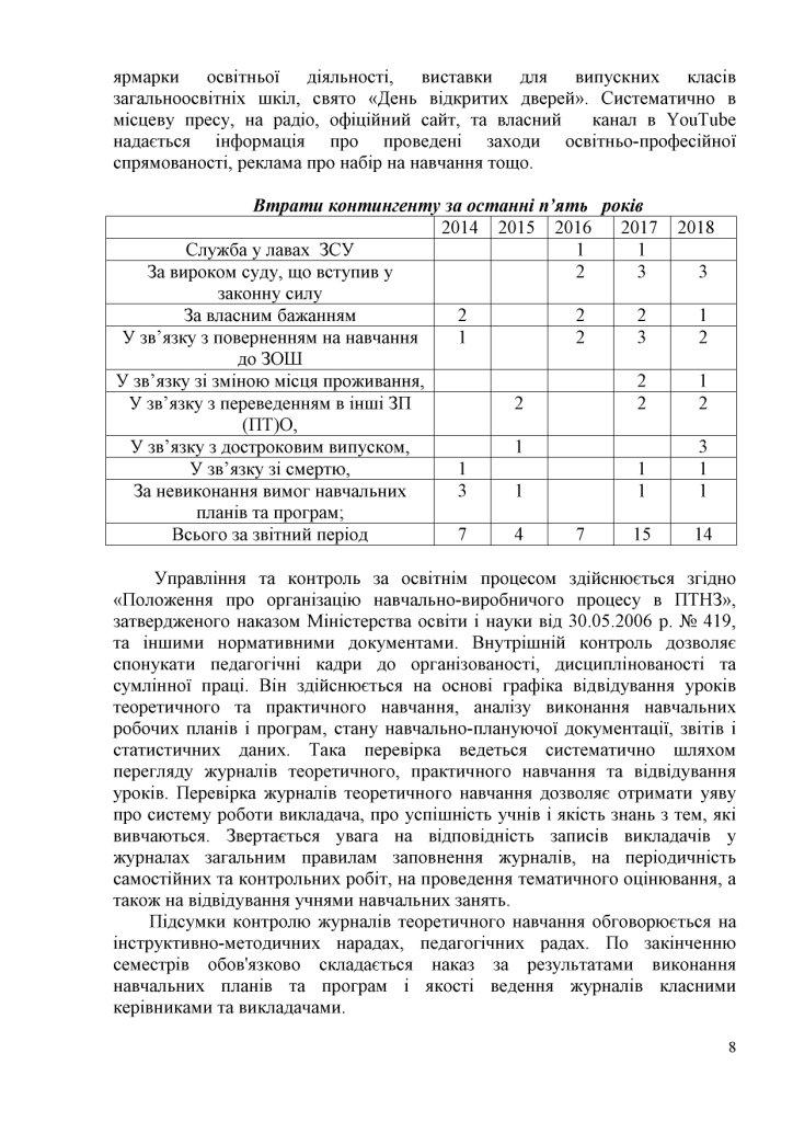 Аналітичний звіт Зелєнцова А.В. 2014-2018_8